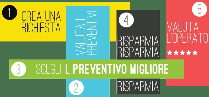 preventivo 2